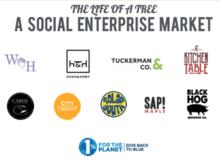 The Life of a Tree Social Enterprise Market Logos